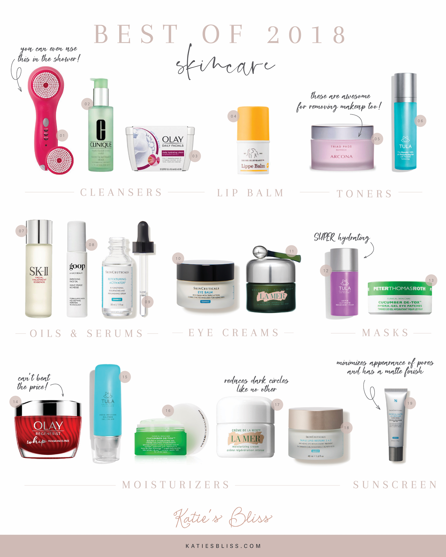 eye skin care products